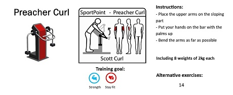 Professional SportPoint Strength
