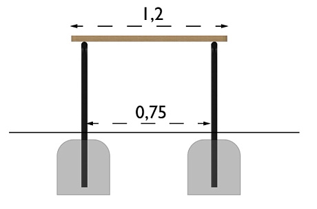Table Rörkröken